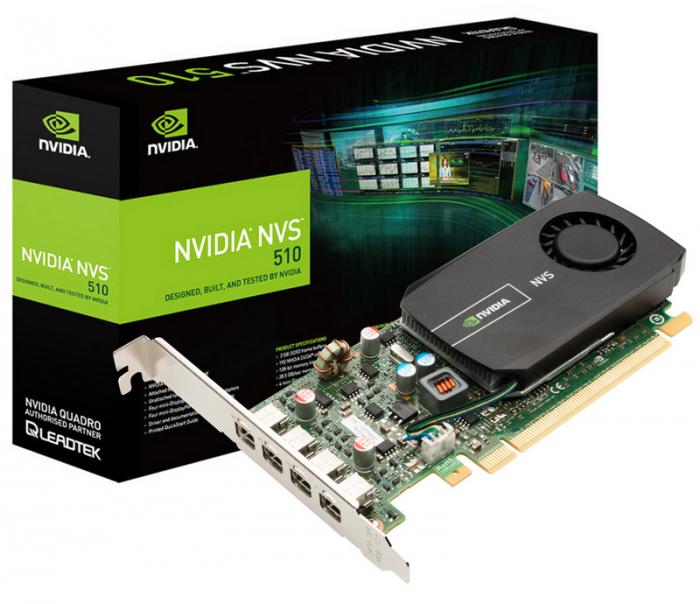 30961 - NVIDIA NVS 510